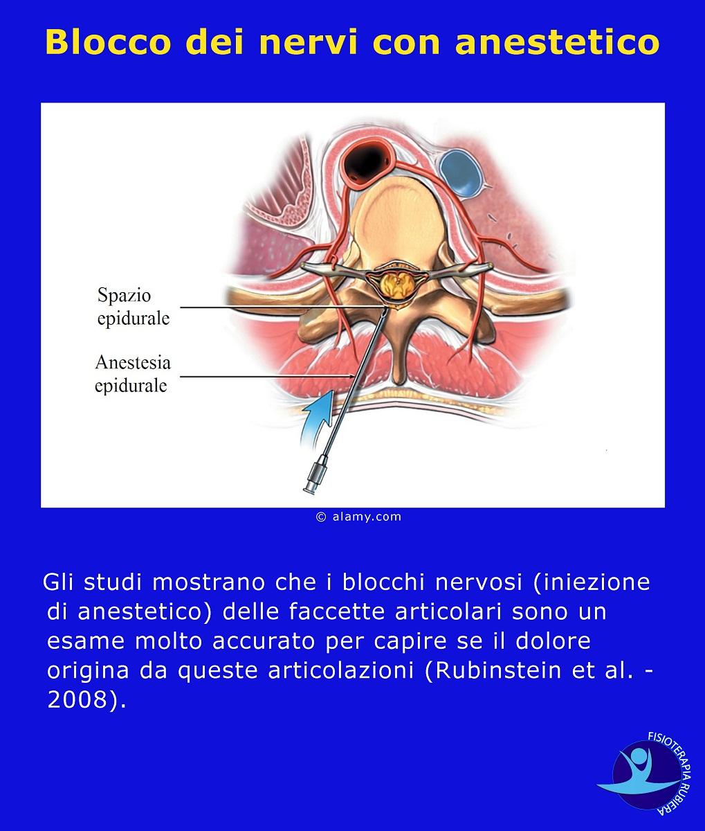 Blocco dei nervi con anestetico