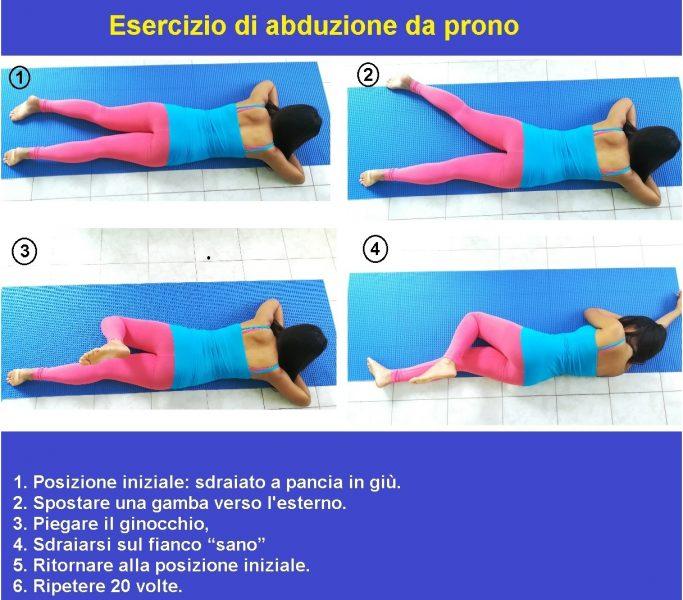 esercizio abduzione anca,prono