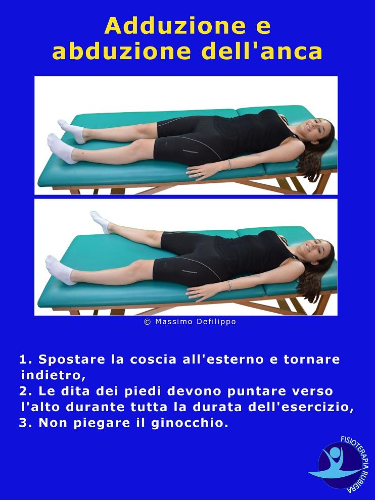 Adduzione,-abduzione-anca
