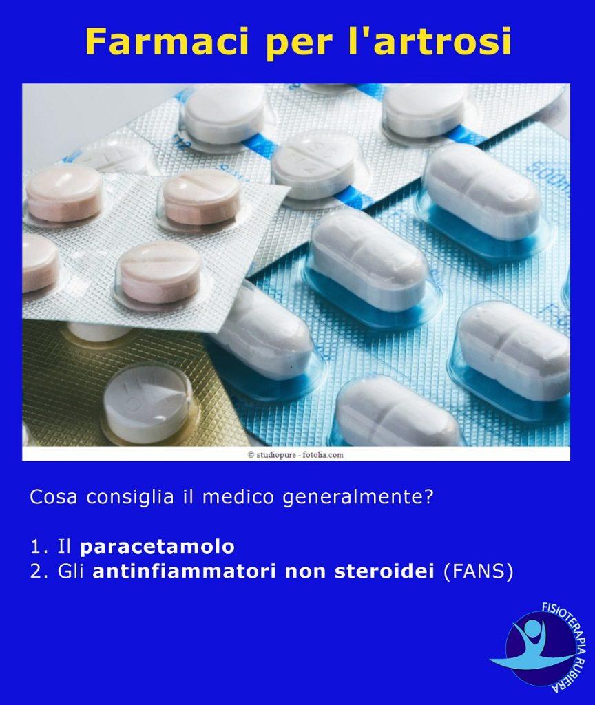 Farmaci-per-artrosi