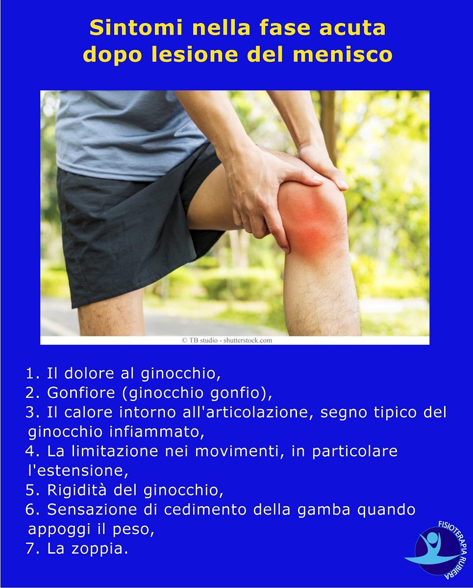 Sintomi-nella-fase-acuta-dopo-lesione-del-menisco