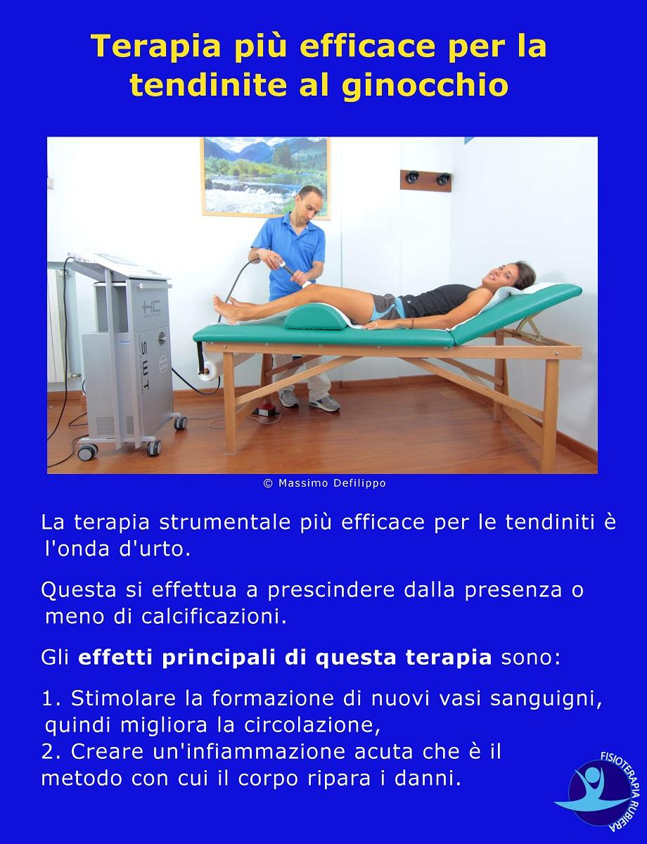 Terapia più efficace per la tendinite al ginocchio