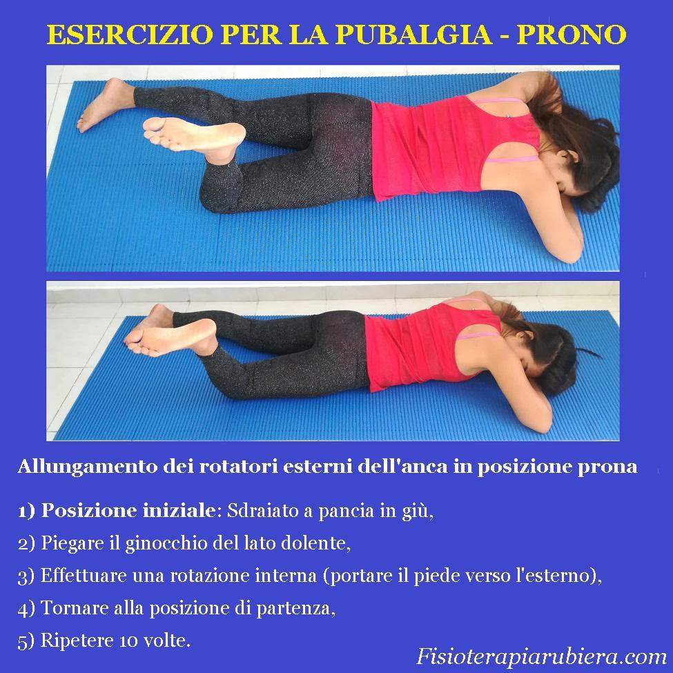 esercizio pubalgia, rotazione interna, prono