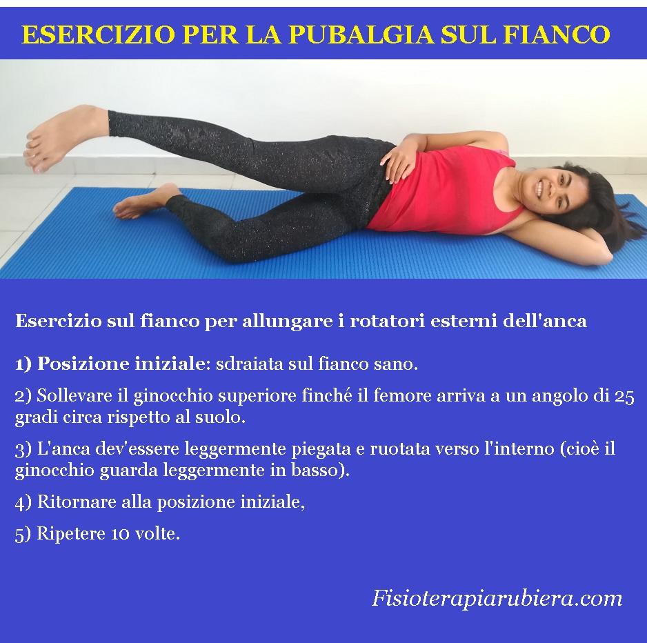 esercizio pubalgia, stretching rotatori esterni, anca