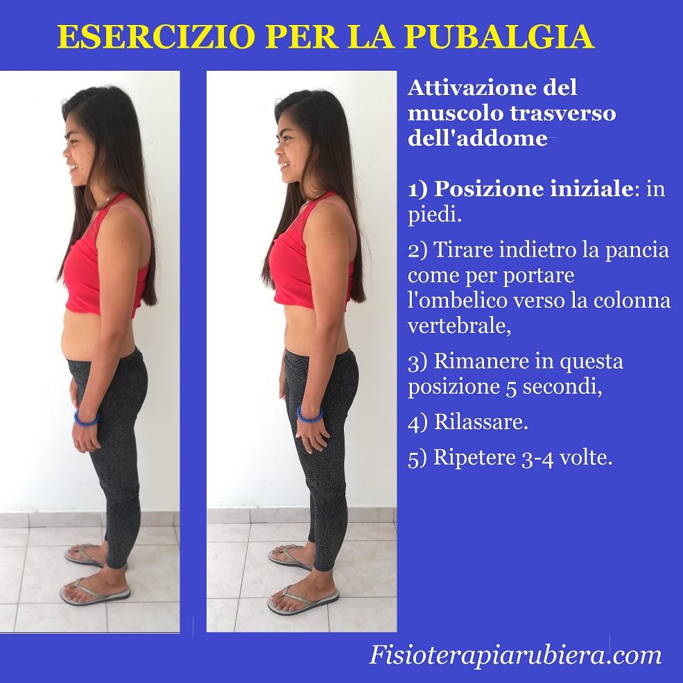 esercizio pubalgia, trasverso addome