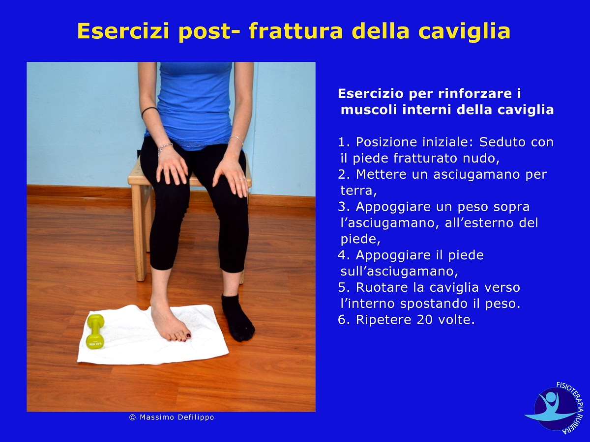 Esercizi post- frattura della caviglia
