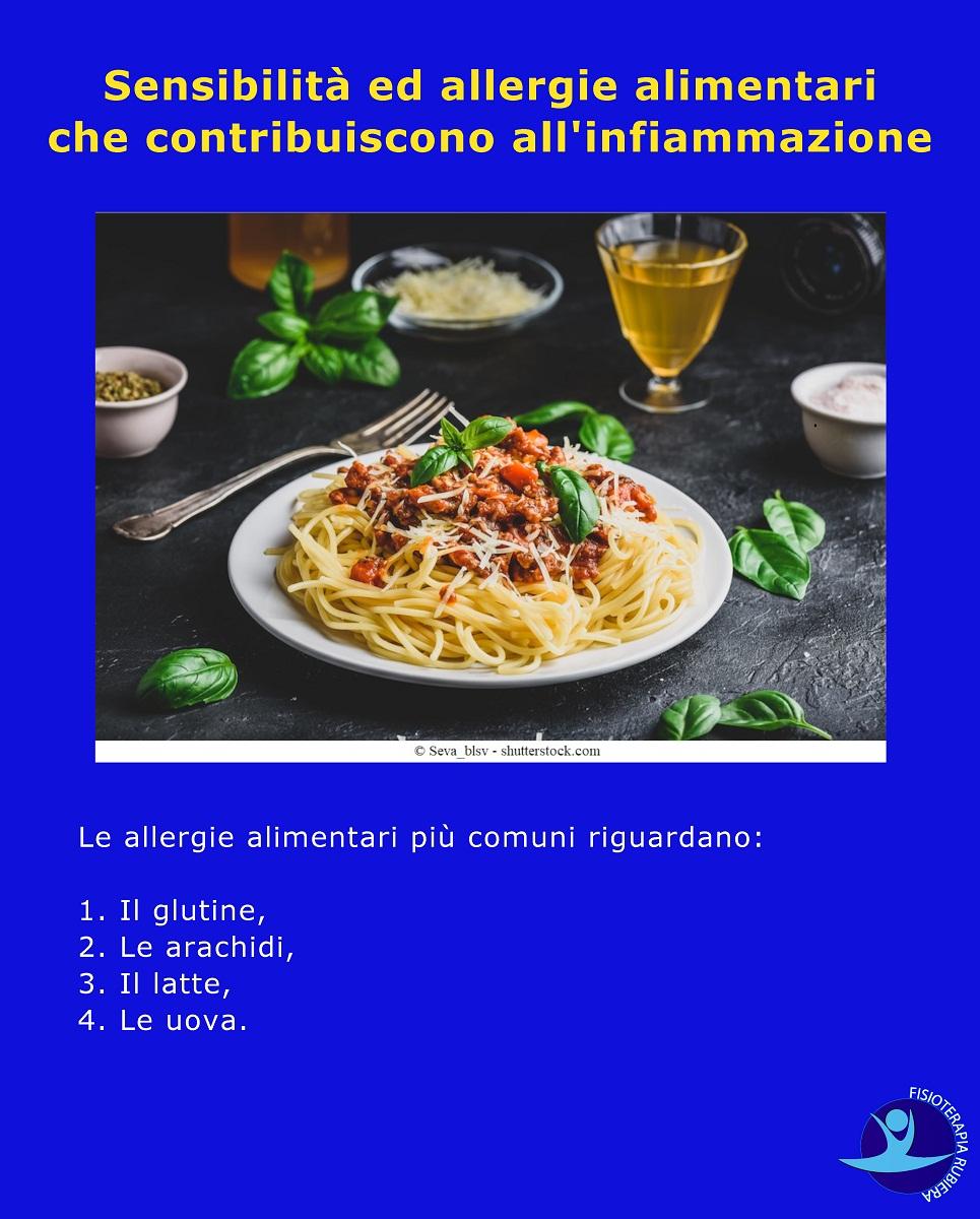 Sensibilità ed allergie alimentari che contribuiscono all'infiammazione