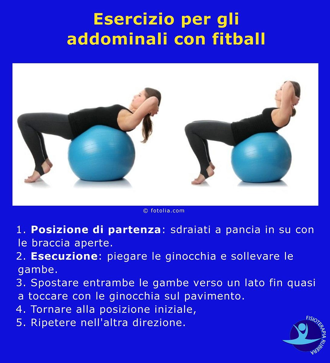 Esercizio-per-gli-addominali-con-fitball