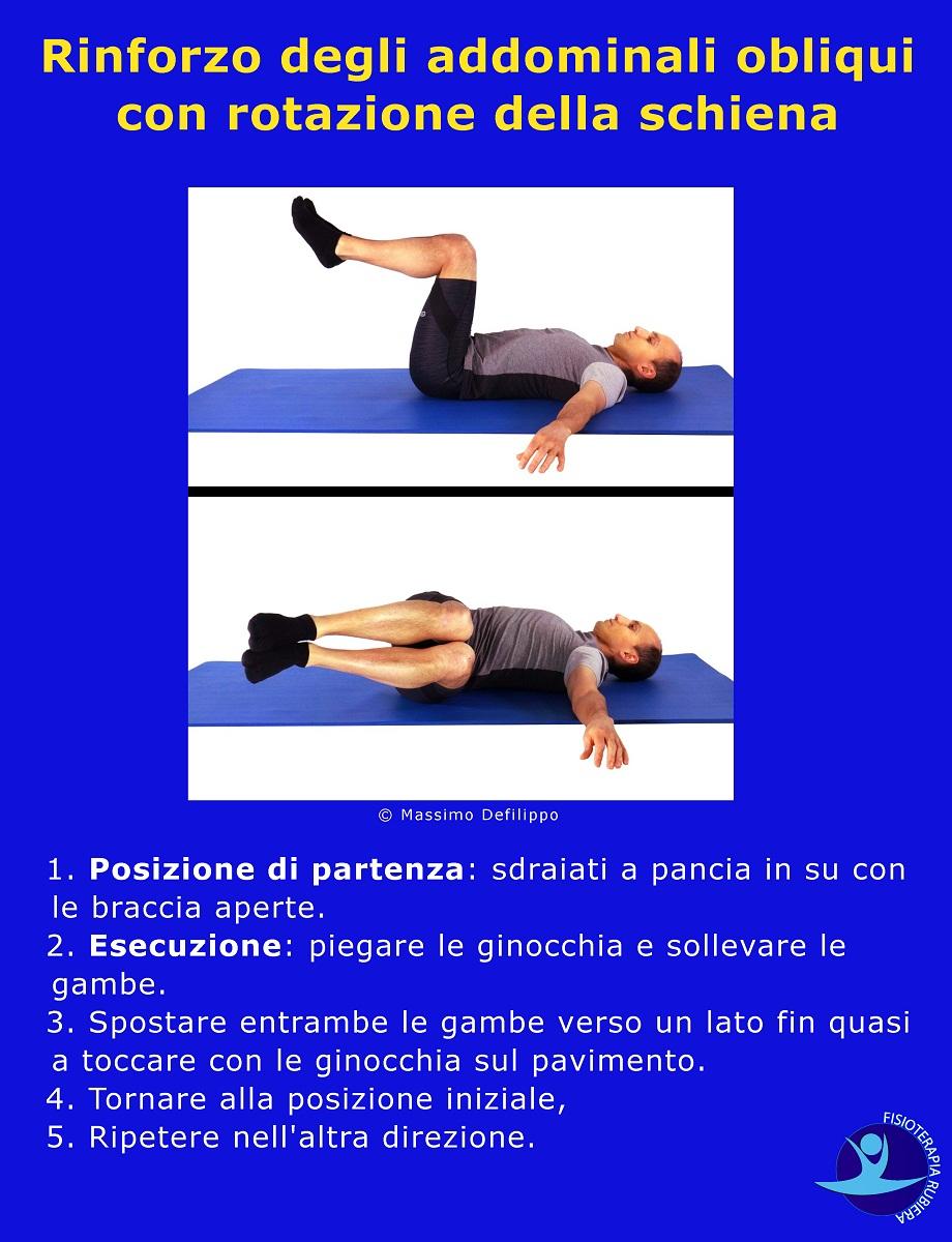Rinforzo-degli-addominali-obliqui-con-rotazione-della-schiena