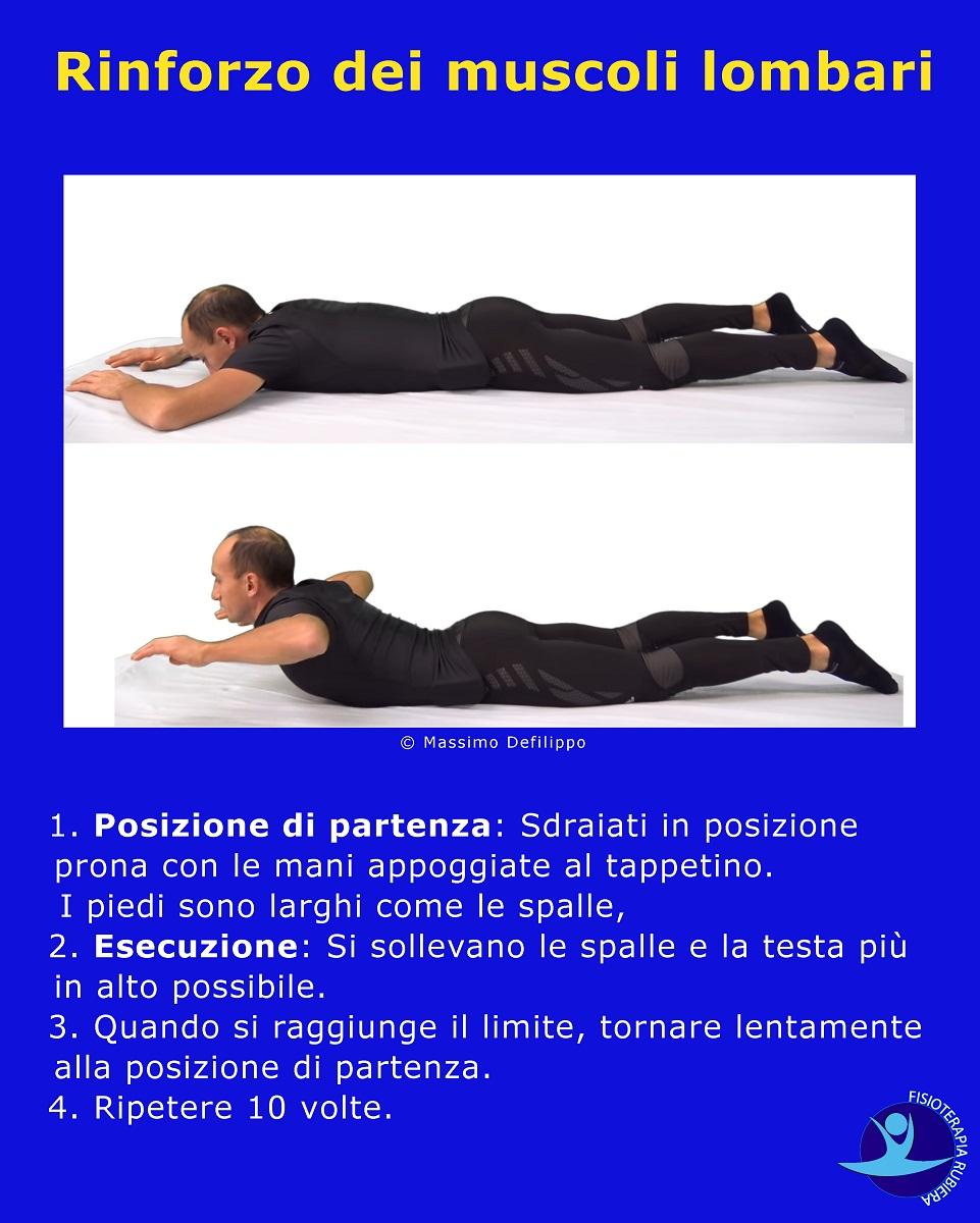 Rinforzo-dei-muscoli-lombari