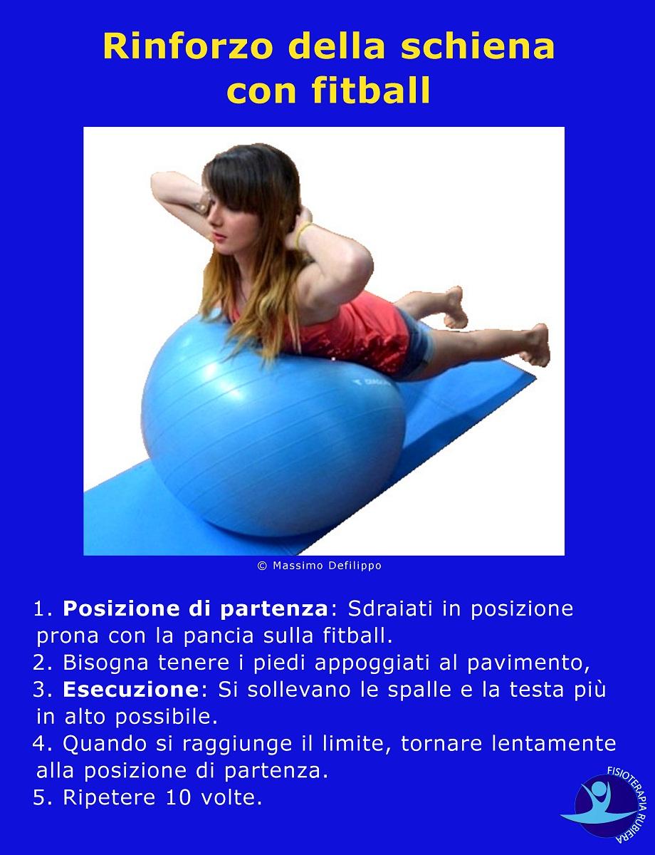Rinforzo-della-schiena-con-fitball