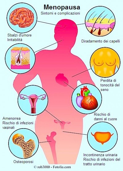antinfiammatori non steroidei senza ricetta