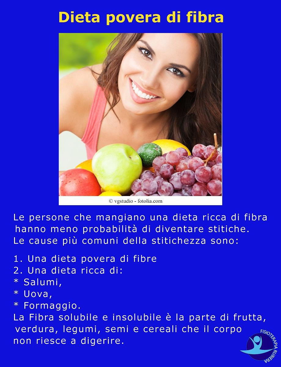 Dieta povera di fibra