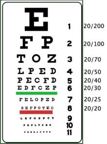 Optótico de Snellen,tabela