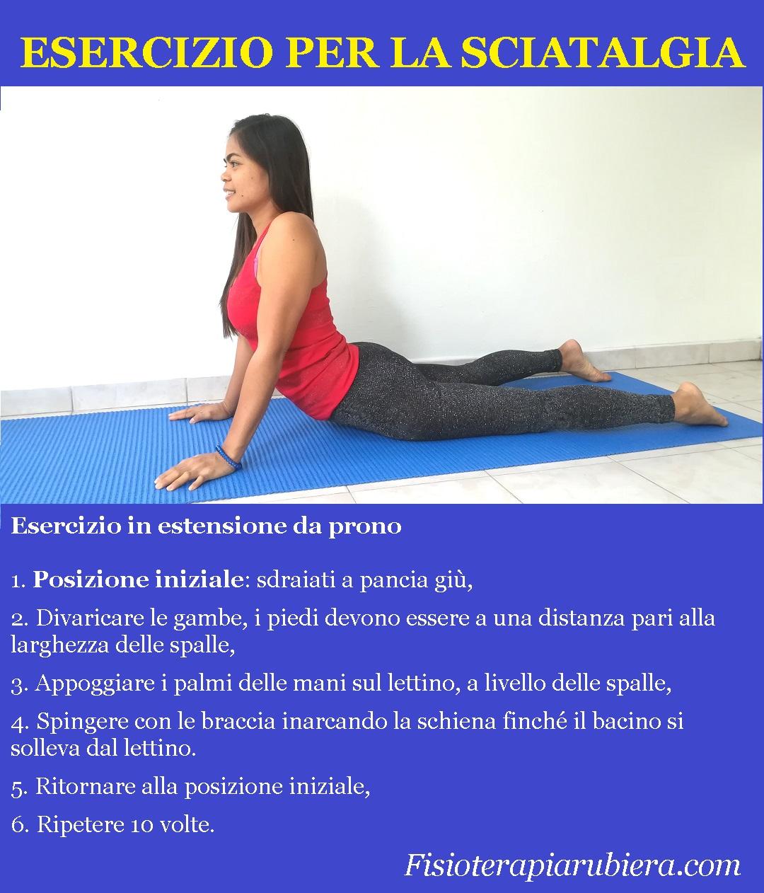 esercizio-mckenzie, estensione, prono