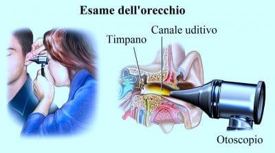 ADTYPA Ear Examination