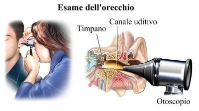 Otoscopio,esame dell'orecchio,diagnosi,otite
