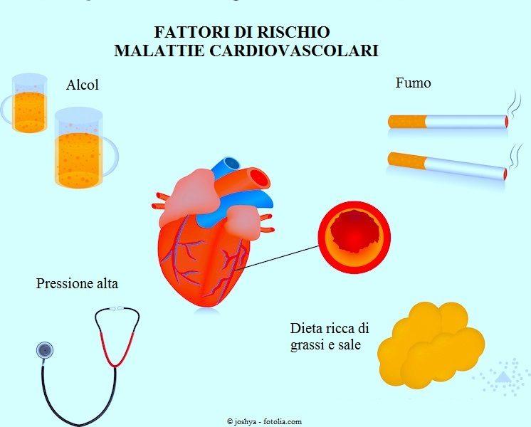 Fattori-rischio-malattie-cardiovascolari