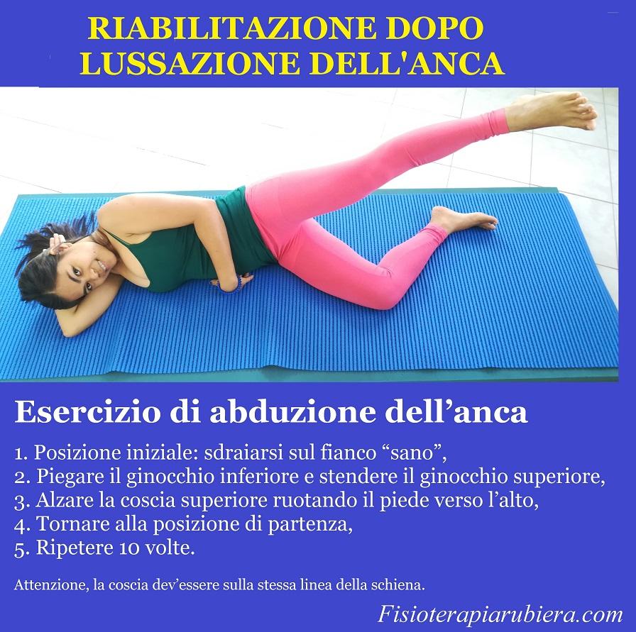 Esercizio, abduzione anca