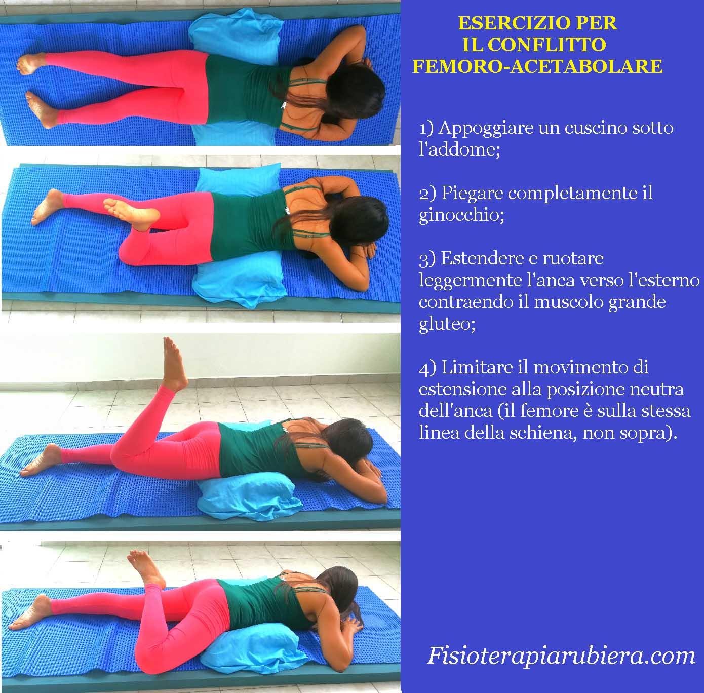 estensione rotazione esterna anca, prono