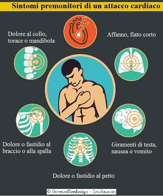 segni-attacco-cardiaco