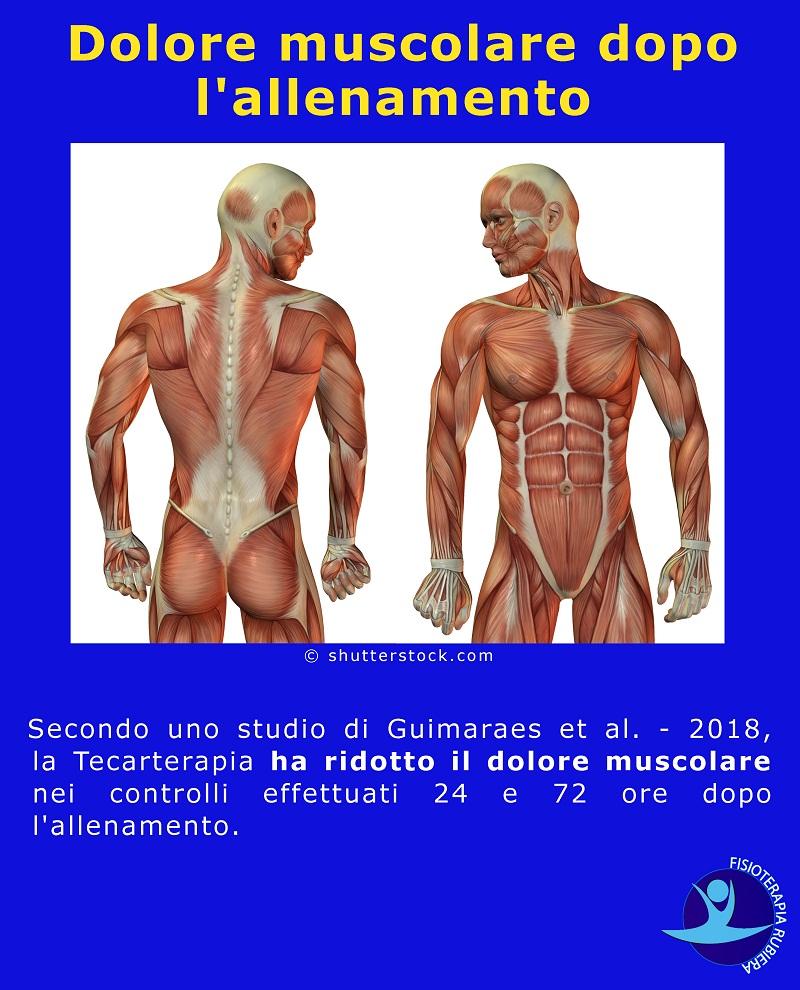 dolore-muscolare-dopo-allenamento