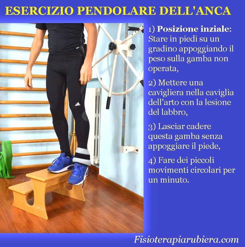 esercizio-pendolare-anca