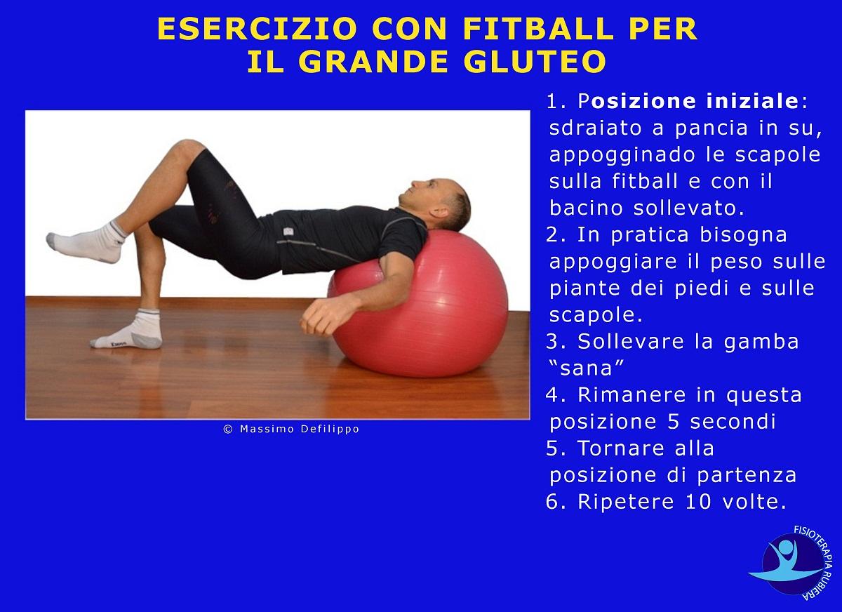 Esercizio-con-la-fitball