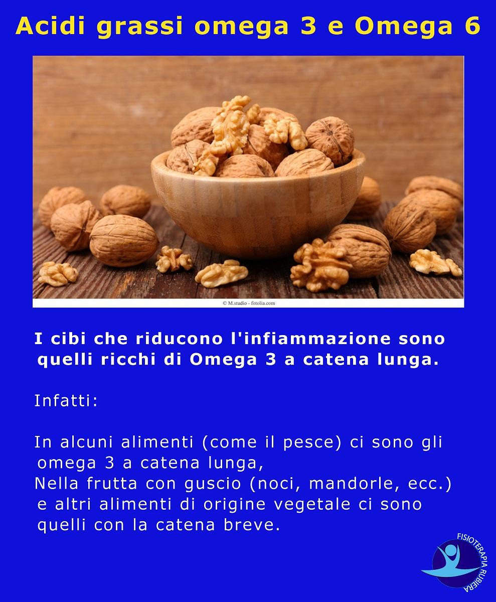 Acidi-grassi-omega-3-e-Omega-6