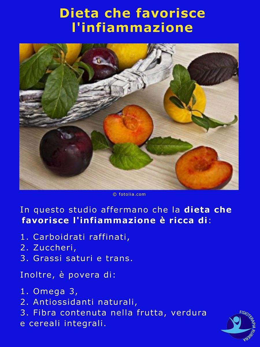 Dieta-che-favorisce-infiammazione