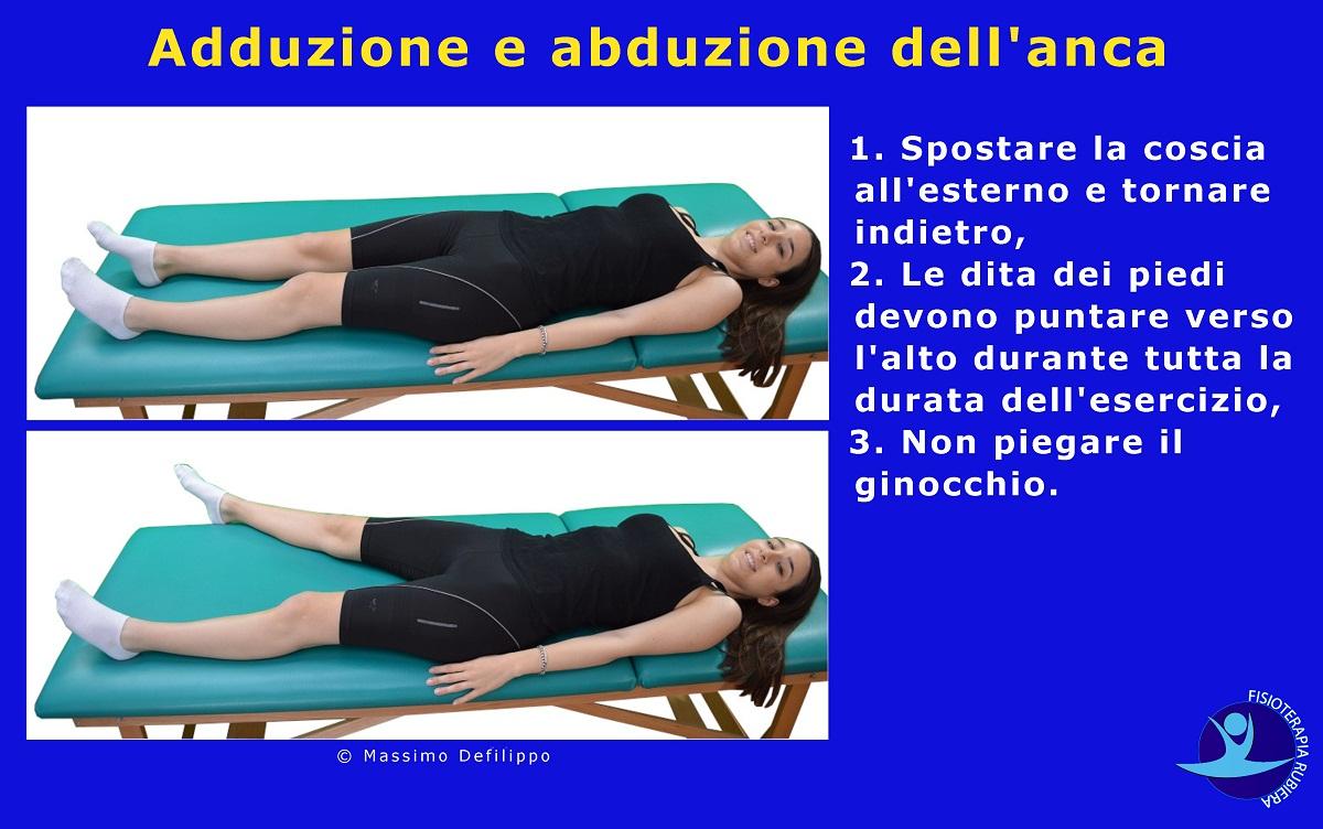 Adduzione e abduzione dell'anca