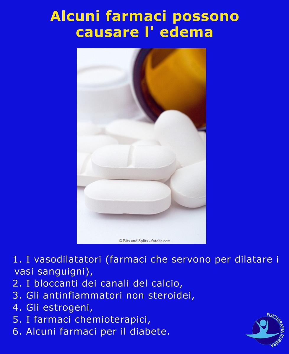 farmaci possono causare edema