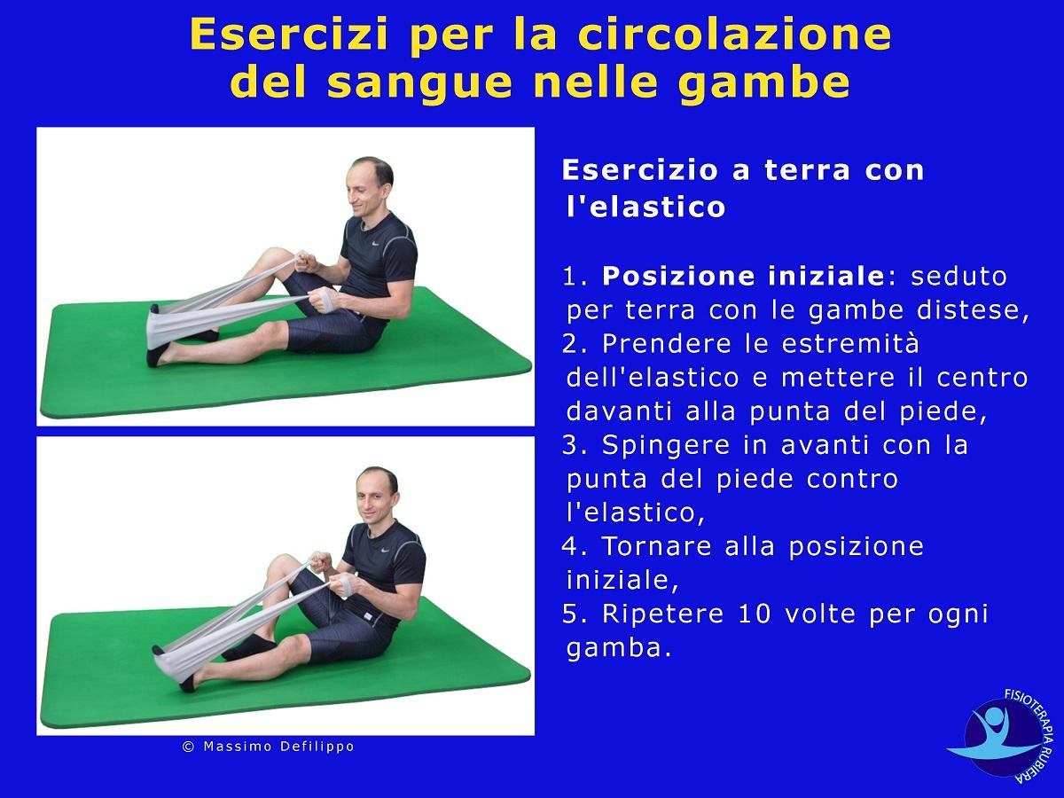 Esercizi per la circolazione del sangue nelle gambe