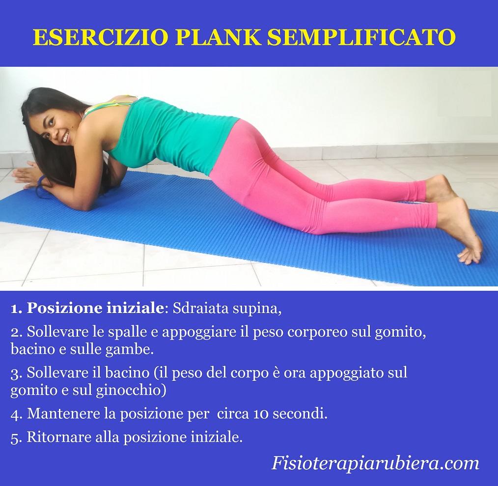 Plank-semplificato