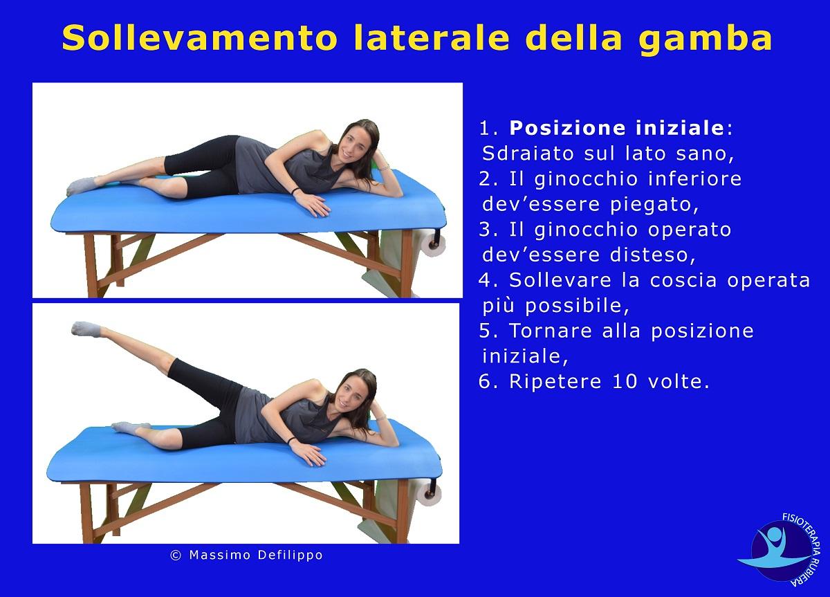 Sollevamento laterale della gamba