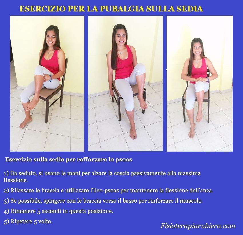 esercizio pubalgia, rafforzamento psoas