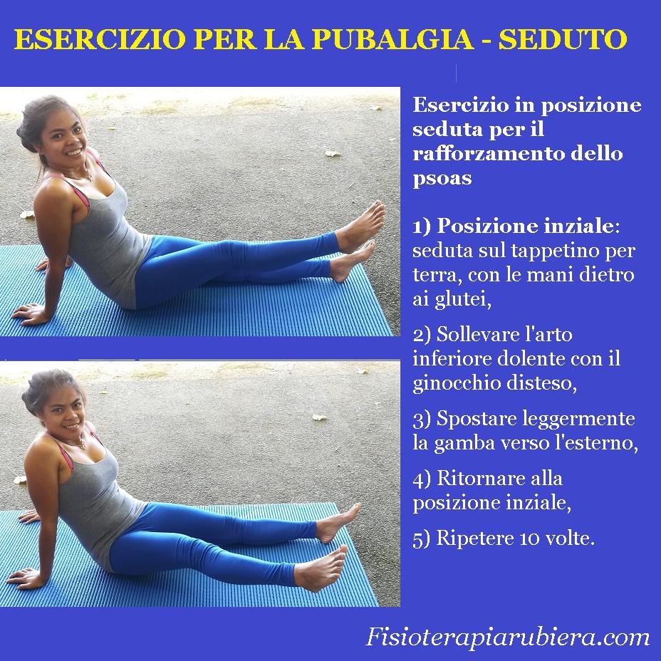 esercizio pubalgia, rinforzo psoas
