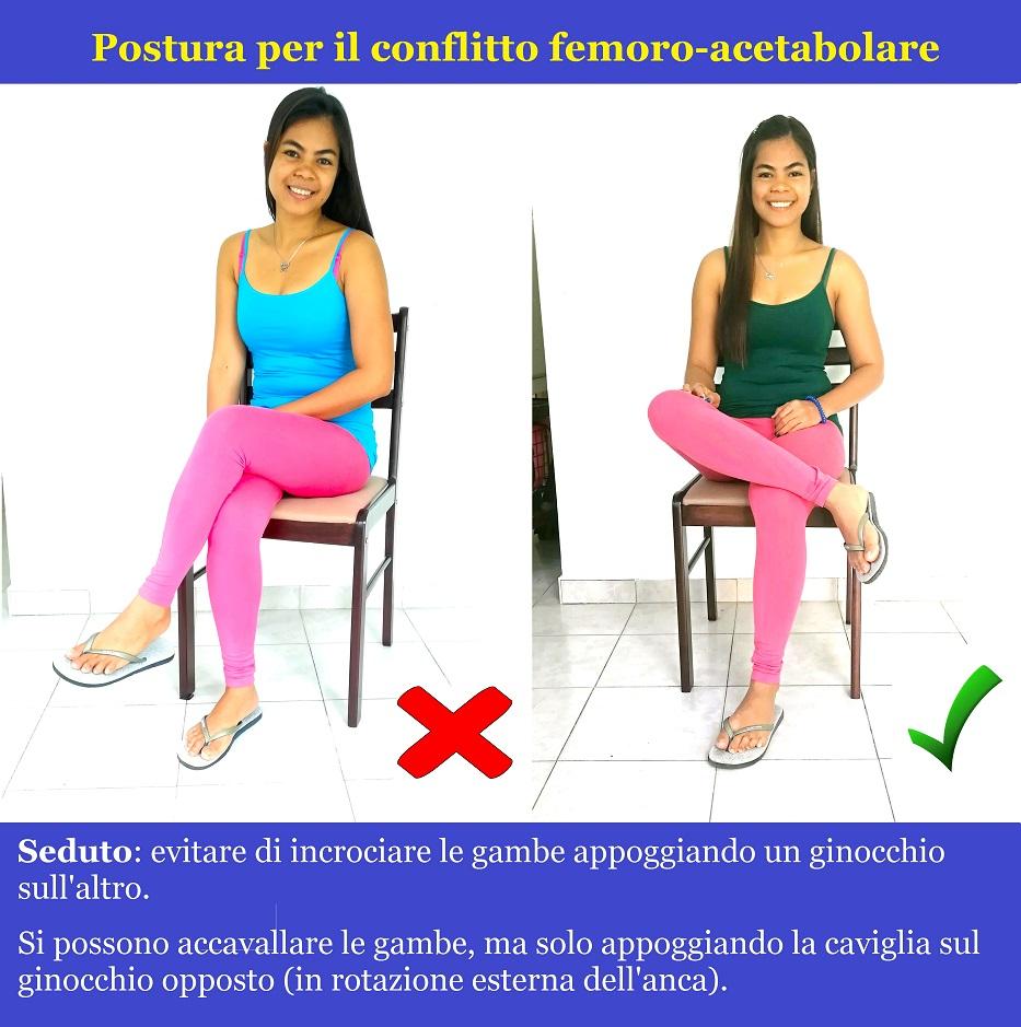 postura corretta, dolore anca
