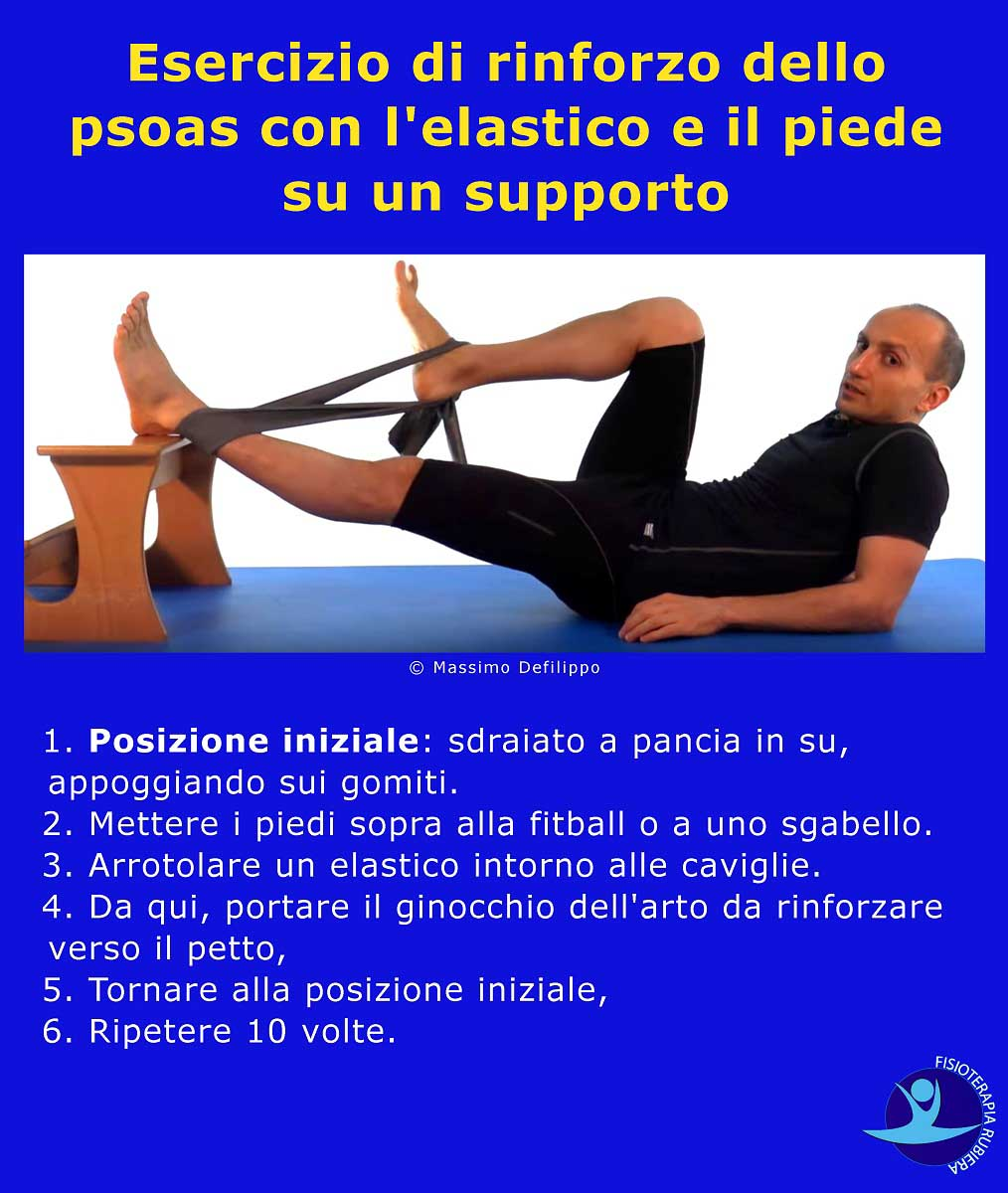 Esercizio-di-rinforzo-dello-psoas-con-elastico-e-il-piede-su-un-supporto