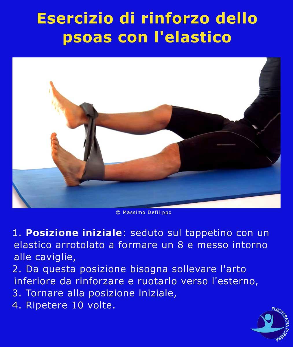 Esercizio-di-rinforzo-dello-psoas-con-elastico
