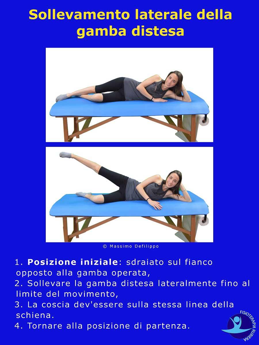 Sollevamento-laterale-della-gamba-distesa